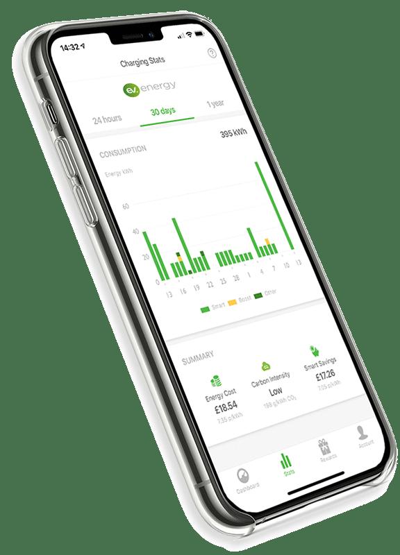 Car EV Energy App, Fife, Scotland